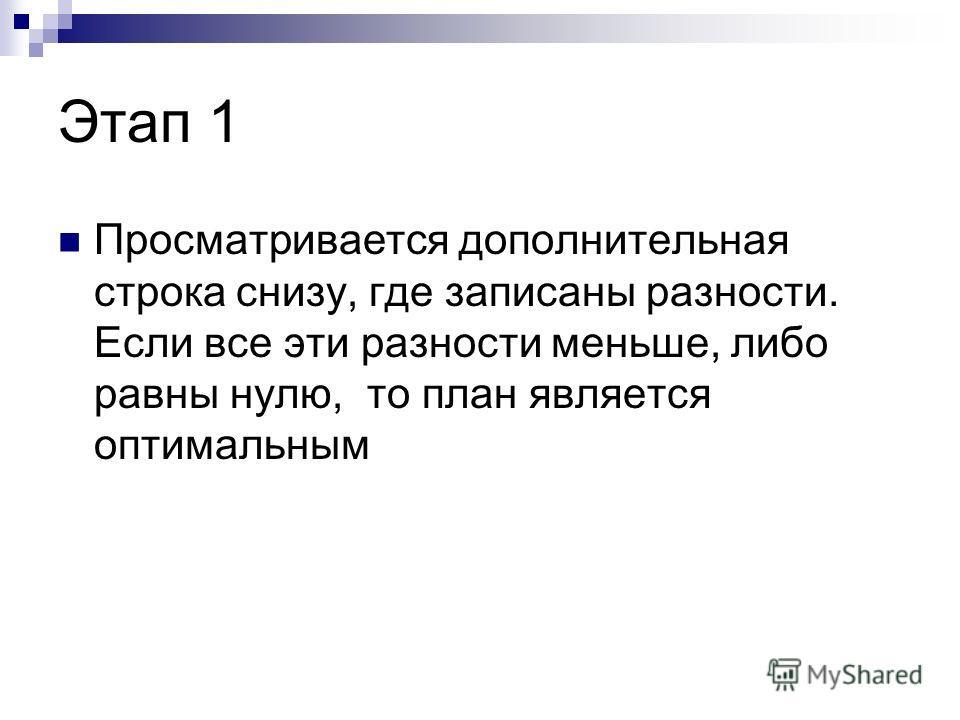 Этап 1 Просматривается дополнительная строка снизу, где записаны разности. Если все эти разности меньше, либо равны нулю, то план является оптимальным