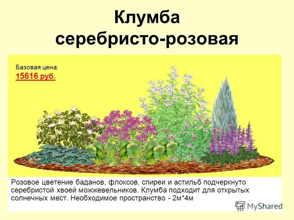 sianieminskby  Садовый центр природного земледелия Сияние
