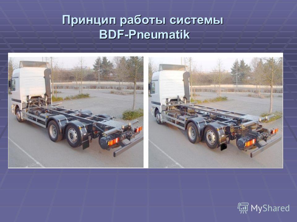 Принцип работы системы BDF-Pneumatik