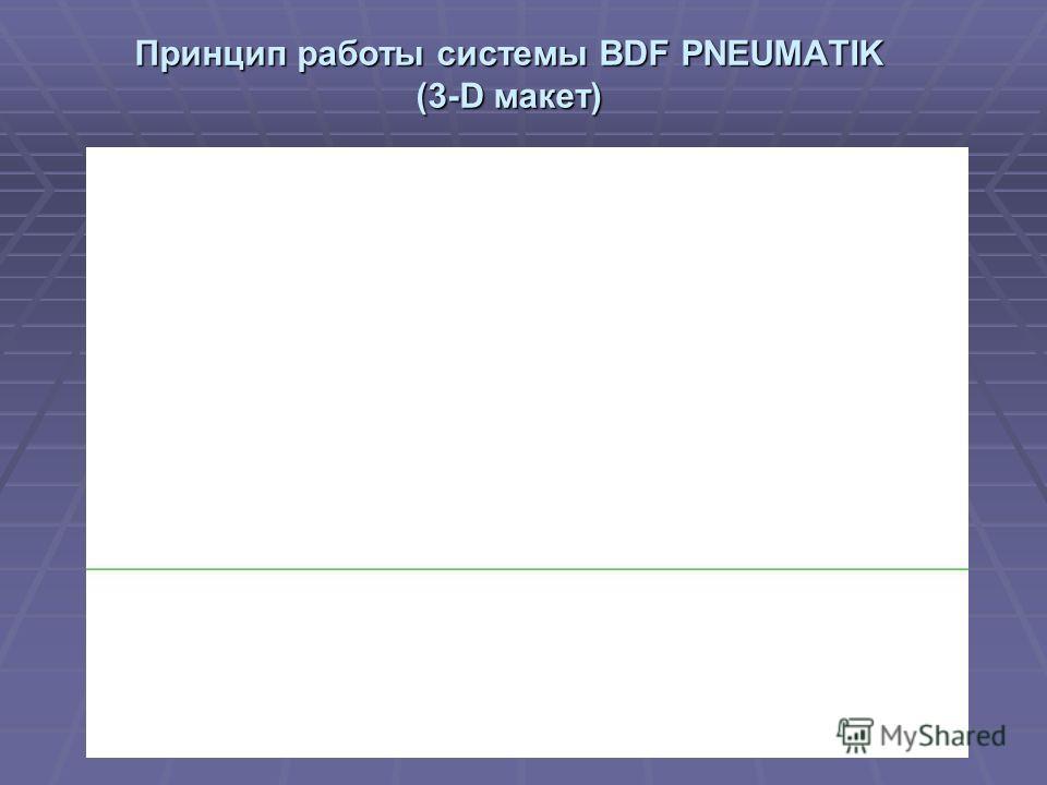 Принцип работы системы BDF PNEUMATIK (3-D макет)