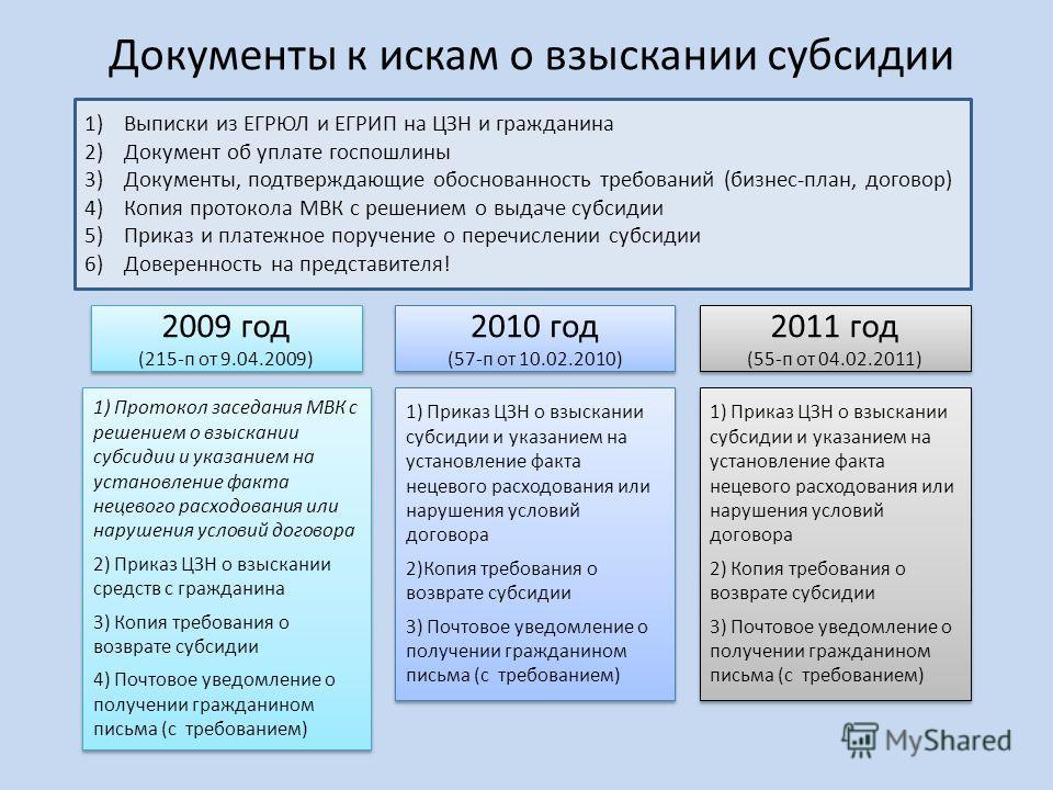Документы к искам о взыскании субсидии 2009 год (215-п от 9.04.2009) 2009 год (215-п от 9.04.2009) 2010 год (57-п от 10.02.2010) 2010 год (57-п от 10.02.2010) 2011 год (55-п от 04.02.2011) 2011 год (55-п от 04.02.2011) 1) Протокол заседания МВК с реш