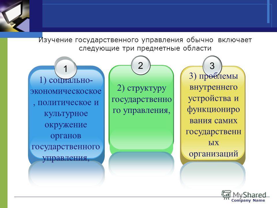 Company Name Изучение государственного управления обычно включает следующие три предметные области 1 1) социально- экономическоское, политическое и культурное окружение органов государственного управления, 2 2) структуру государственно го управления,
