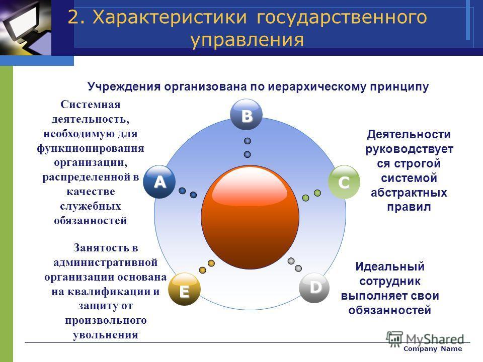 Company Name 2. Характеристики государственного управления B E C D A Системная деятельность, необходимую для функционирования организации, распределенной в качестве служебных обязанностей Учреждения организована по иерархическому принципу Деятельност