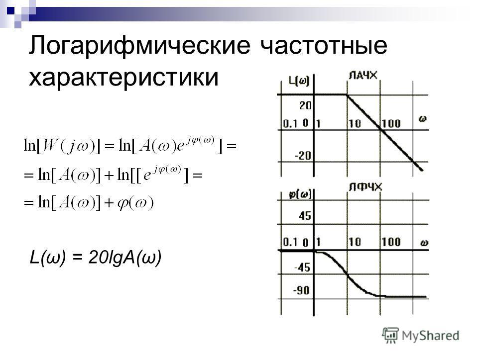 Логарифмические частотные характеристики L(ω) = 20lgA(ω)