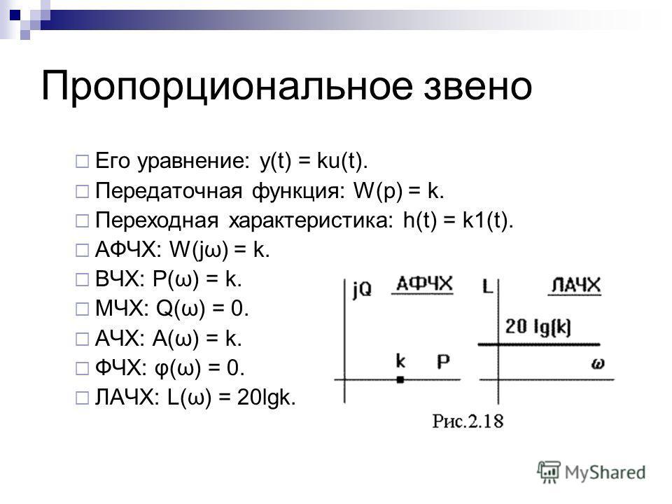 Пропорциональное звено Его уравнение: y(t) = ku(t). Передаточная функция: W(p) = k. Переходная характеристика: h(t) = k1(t). АФЧХ: W(jω) = k. ВЧХ: P(ω) = k. МЧХ: Q(ω) = 0. АЧХ: A(ω) = k. ФЧХ: φ(ω) = 0. ЛАЧХ: L(ω) = 20lgk.