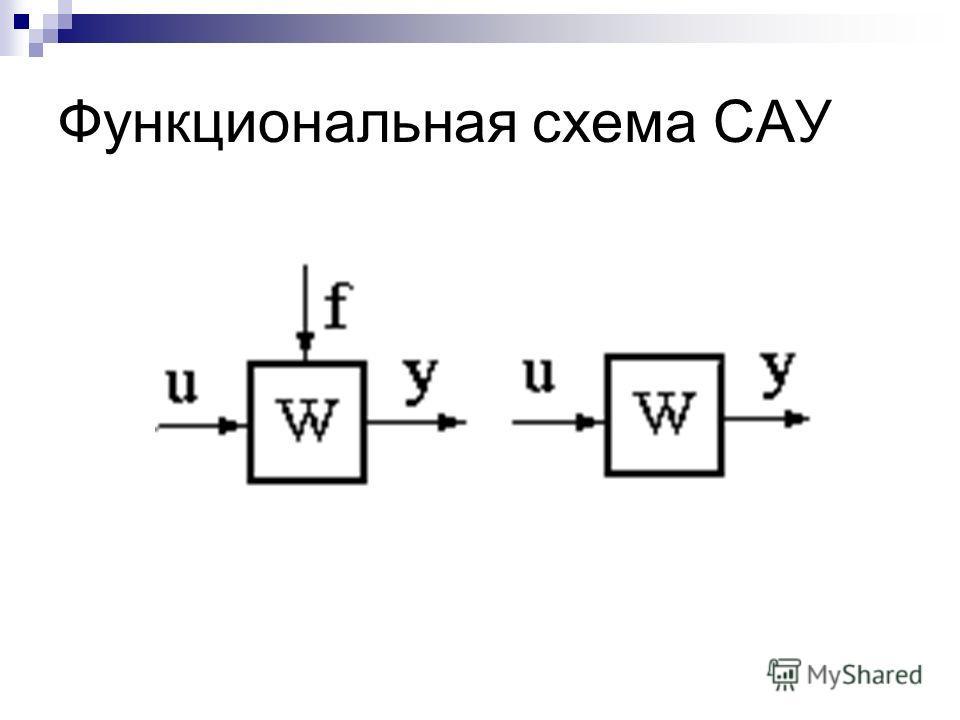 Функциональная схема САУ