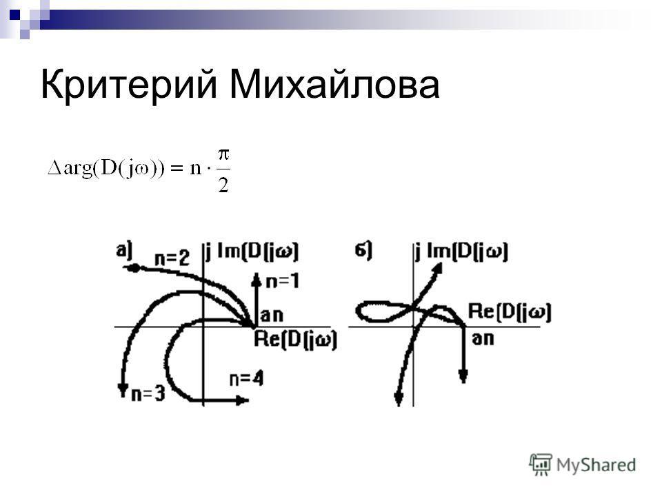 Критерий Михайлова