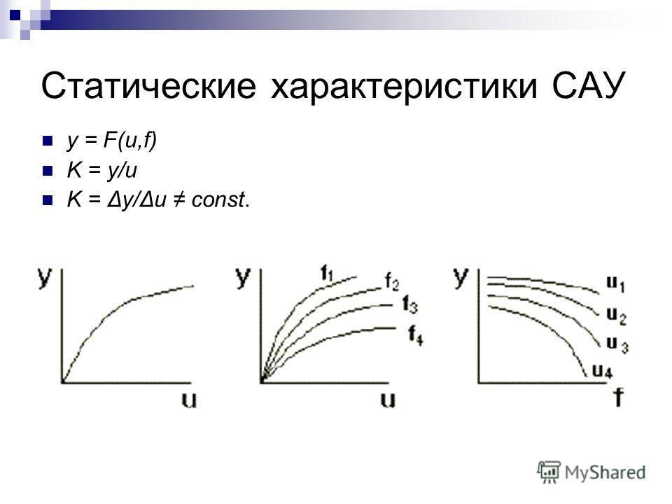 Статические характеристики САУ y = F(u,f) K = y/u K = Δy/Δu const.