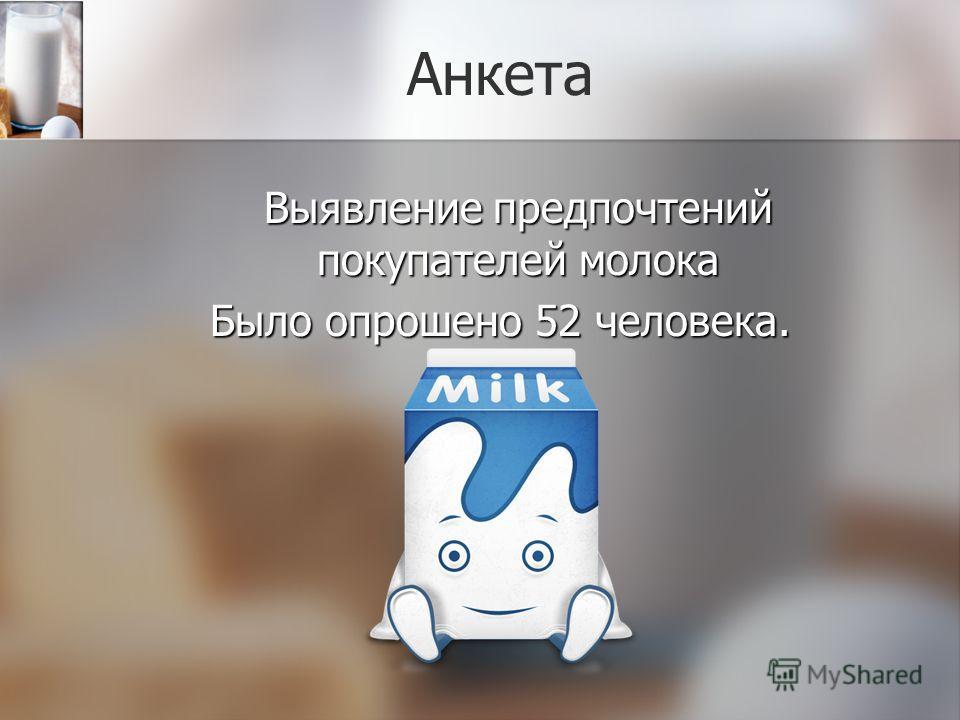 Анкета Выявление предпочтений покупателей молока Было опрошено 52 человека.