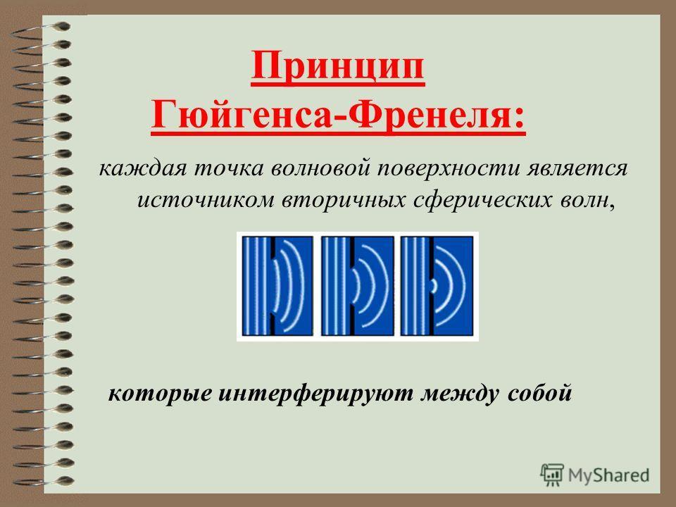 Огюст Френель дал описание экспериментов по наблюдению явлений интерференции и дифракции света и объяснил свойство прямолинейности распространения света с позиций волновой теории.