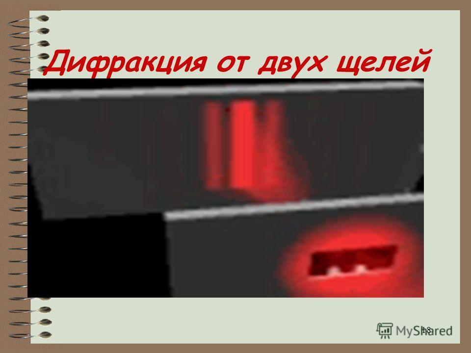 17 Дифракция от одной щели