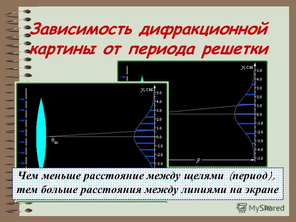 28 Решите задачу: Дифракционная решетка имеет период 210 -5 м. Под какими углами видны дифракционные максимумы первого и второго порядков монохроматического излучения с длиной волны 400 10 -9 м ?