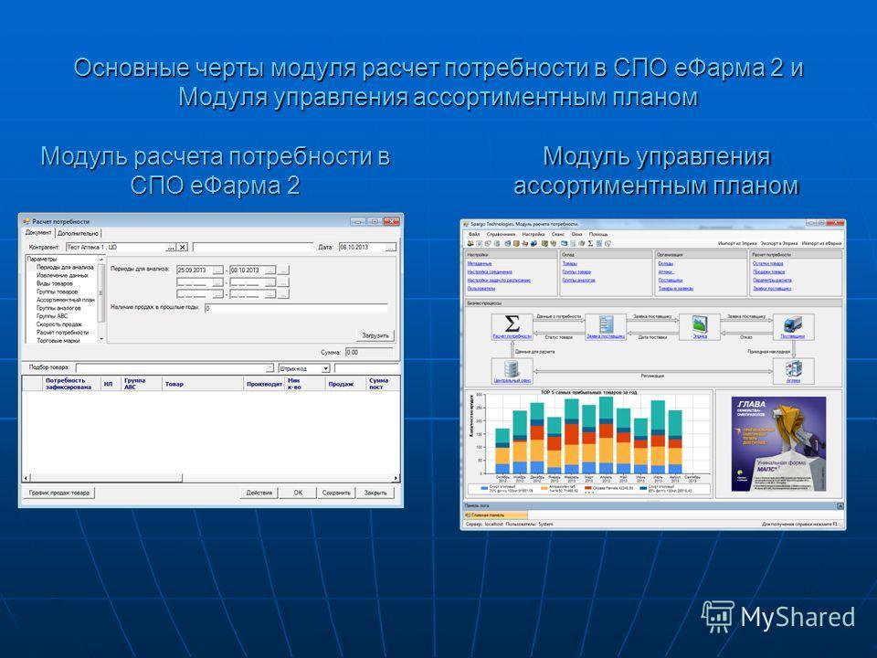 Основные черты модуля расчет потребности в СПО еФарма 2 и Модуля управления ассортиментным планом Модуль управления ассортиментным планом Модуль расчета потребности в СПО еФарма 2