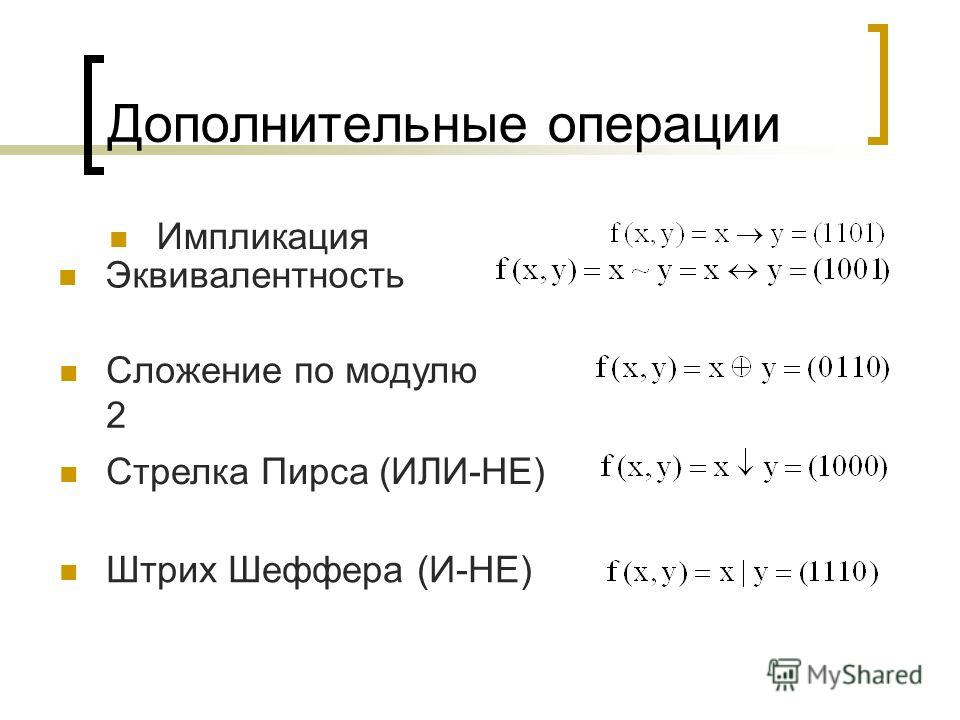 Дополнительные операции Импликация Эквивалентность Сложение по модулю 2 Стрелка Пирса (ИЛИ-НЕ) Штрих Шеффера (И-НЕ)