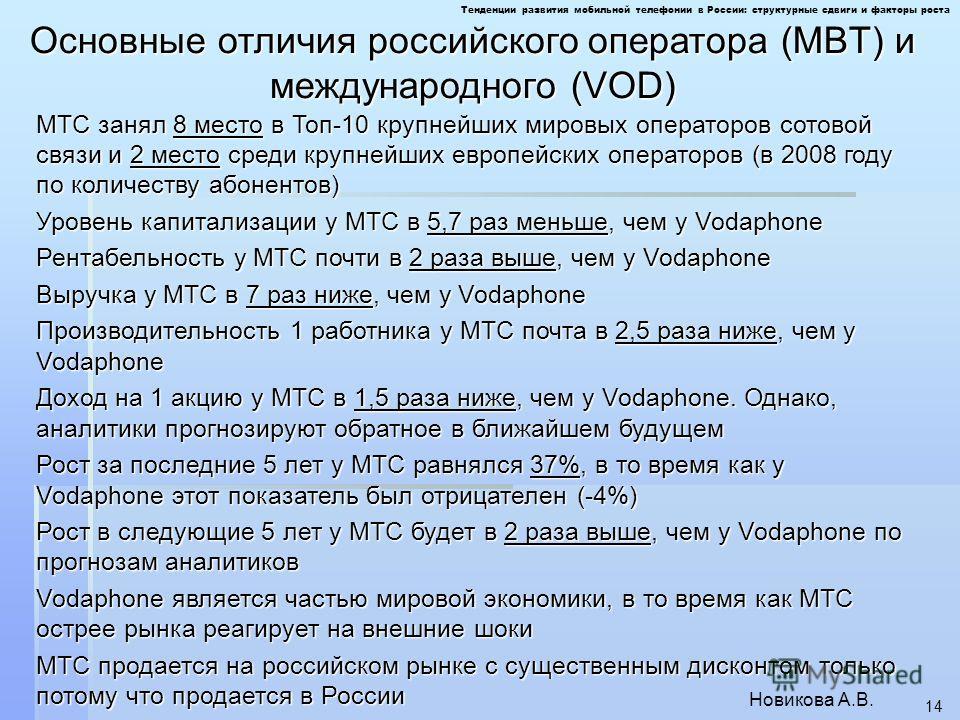 Новикова А.В. 1414 Основные отличия российского оператора (MBT) и международного (VOD) МТС занял 8 место в Топ-10 крупнейших мировых операторов сотовой связи и 2 место среди крупнейших европейских операторов (в 2008 году по количеству абонентов) Уров