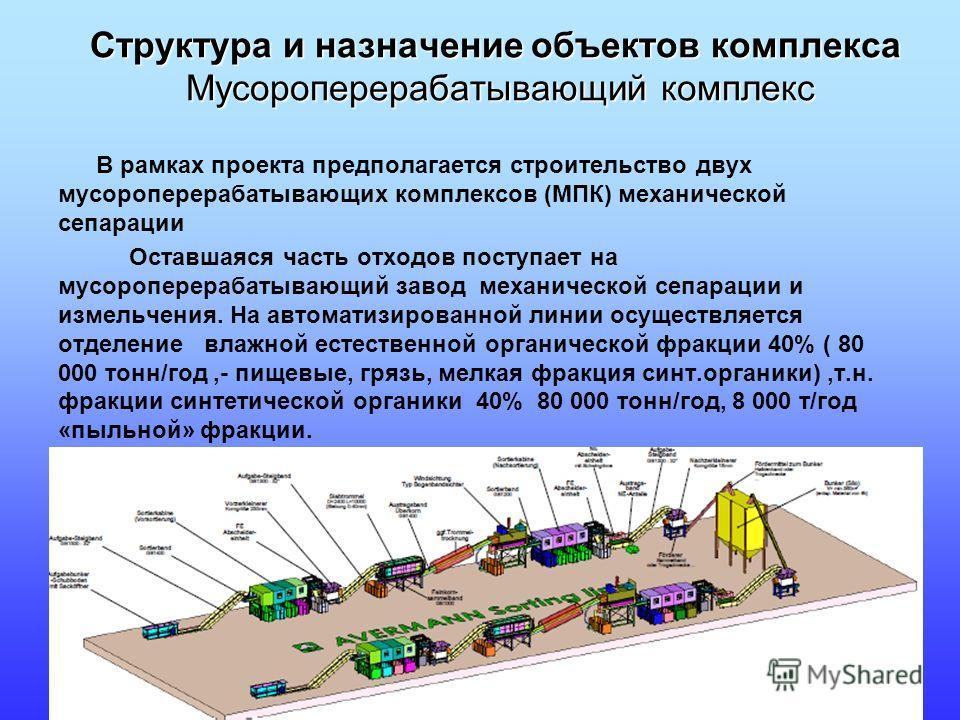 Структура и назначение объектов комплекса Мусороперерабатывающий комплекс В рамках проекта предполагается строительство двух мусороперерабатывающих комплексов (МПК) механической сепарации Оставшаяся часть отходов поступает на мусороперерабатывающий з