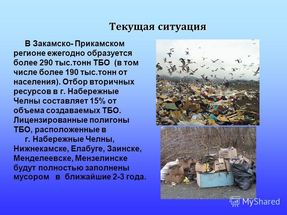 Текущая ситуация Текущая ситуация В Закамско- Прикамском регионе ежегодно образуется более 290 тыс.тонн ТБО (в том числе более 190 тыс.тонн от населения). Отбор вторичных ресурсов в г. Набережные Челны составляет 15% от объема создаваемых ТБО. Лиценз