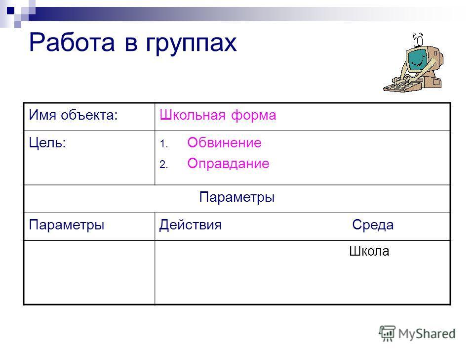 Работа в группах Имя объекта:Школьная форма Цель: 1. Обвинение 2. Оправдание Параметры Действия Среда Школа