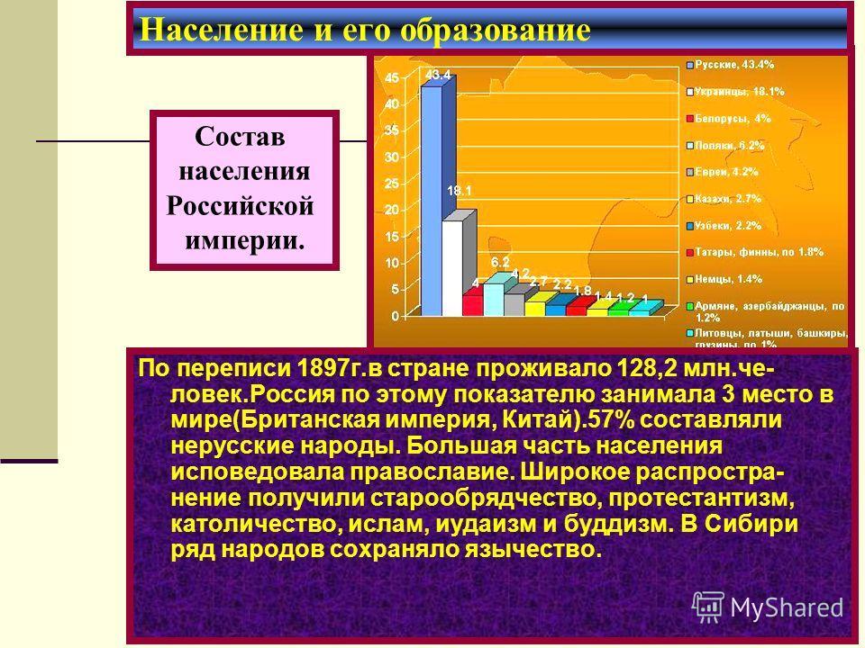 По переписи 1897г.в стране проживало 128,2 млн.че- ловек.Россия по этому показателю занимала 3 место в мире(Британская империя, Китай).57% составляли нерусские народы. Большая часть населения исповедовала православие. Широкое распростра- нение получи