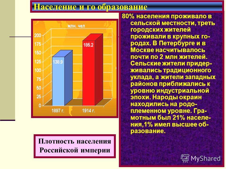 80% населения проживало в сельской местности, треть городских жителей проживали в крупных го- родах. В Петербурге и в Москве насчитывалось почти по 2 млн жителей. Сельские жители придер- живались традиционного уклада, а жители западных районов прибли