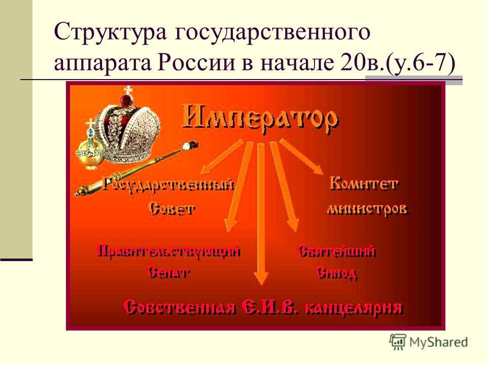 Структура государственного аппарата России в начале 20в.(у.6-7)