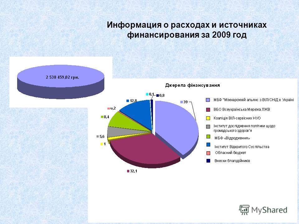 Информация о расходах и источниках финансирования за 2009 год