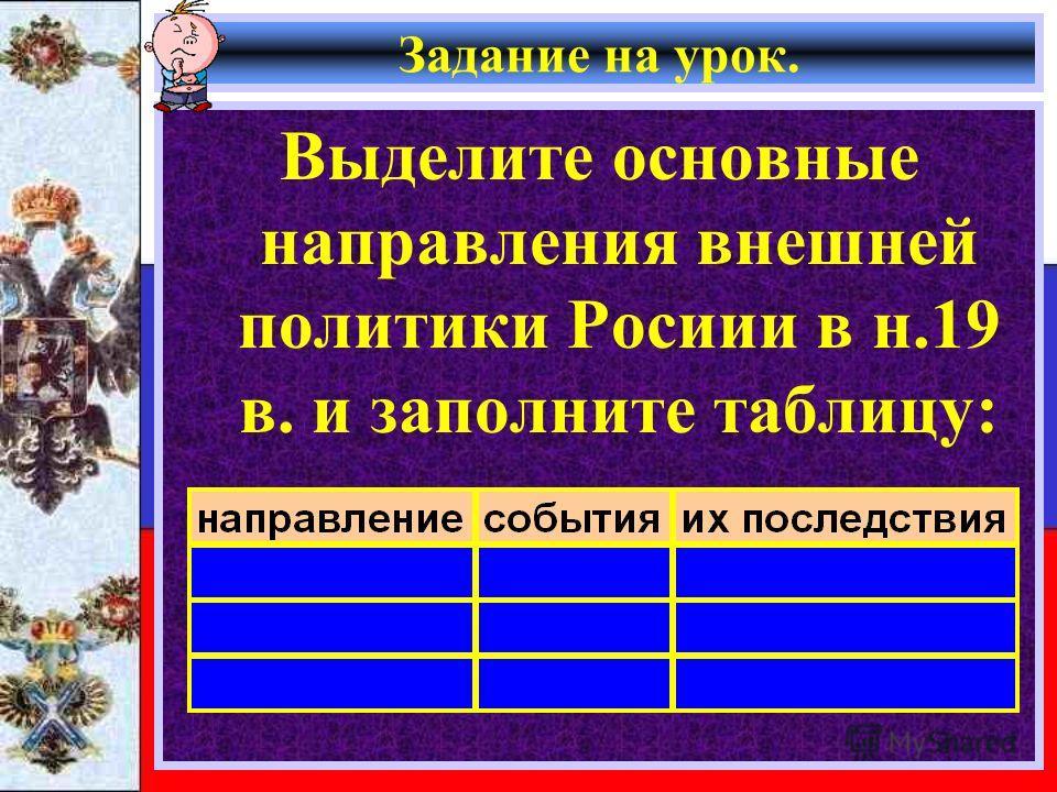 Задание на урок. Выделите основные направления внешней политики Росиии в н.19 в. и заполните таблицу: