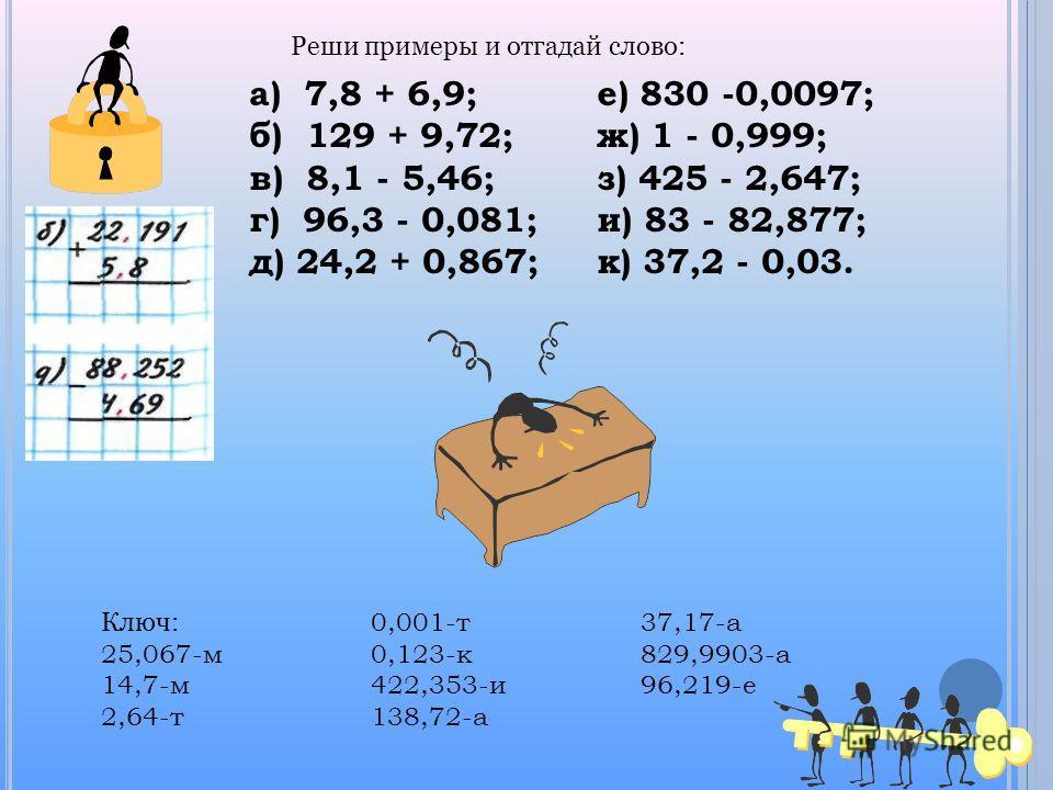 а) 7,8 + 6,9; б) 129 + 9,72; в) 8,1 - 5,46; г) 96,3 - 0,081; д) 24,2 + 0,867; е) 830 -0,0097; ж) 1 - 0,999; з) 425 - 2,647; и) 83 - 82,877; к) 37,2 - 0,03. Реши примеры и отгадай слово: Ключ: 25,067-м 14,7-м 2,64-т 0,001-т 0,123-к 422,353-и 138,72-а