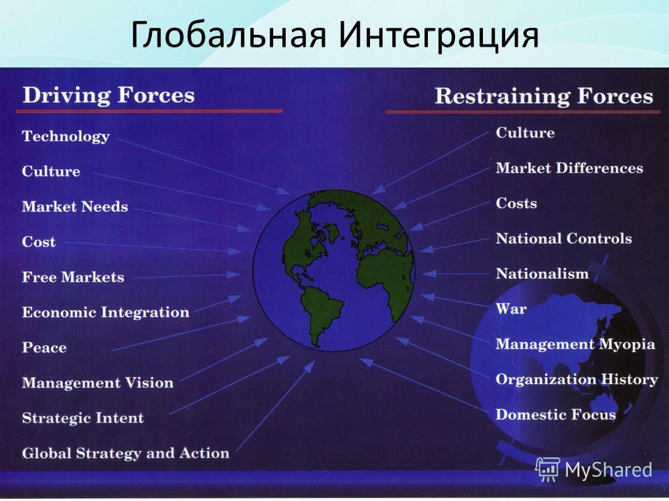 Глобальная Интеграция
