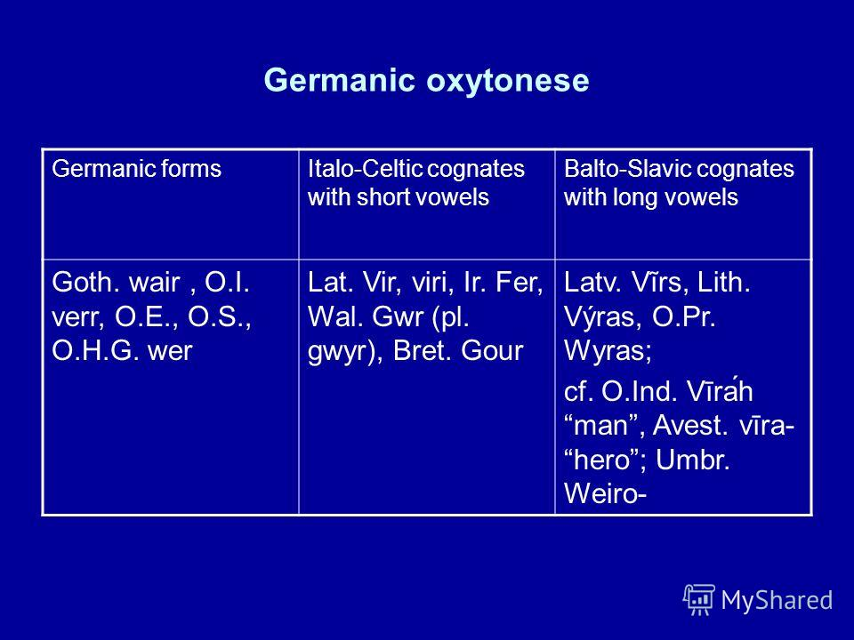 Germanic oxytonese Germanic formsItalo-Celtic cognates with short vowels Balto-Slavic cognates with long vowels Goth. wair, O.I. verr, O.E., O.S., O.H.G. wer Lat. Vir, viri, Ir. Fer, Wal. Gwr (pl. gwyr), Bret. Gour Latv. Vĩrs, Lith. Výras, O.Pr. Wyra