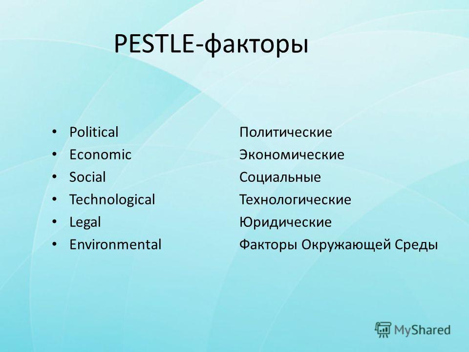 PESTLE-факторы Political Политические EconomicЭкономические Social Социальные TechnologicalТехнологические LegalЮридические EnvironmentalФакторы Окружающей Среды