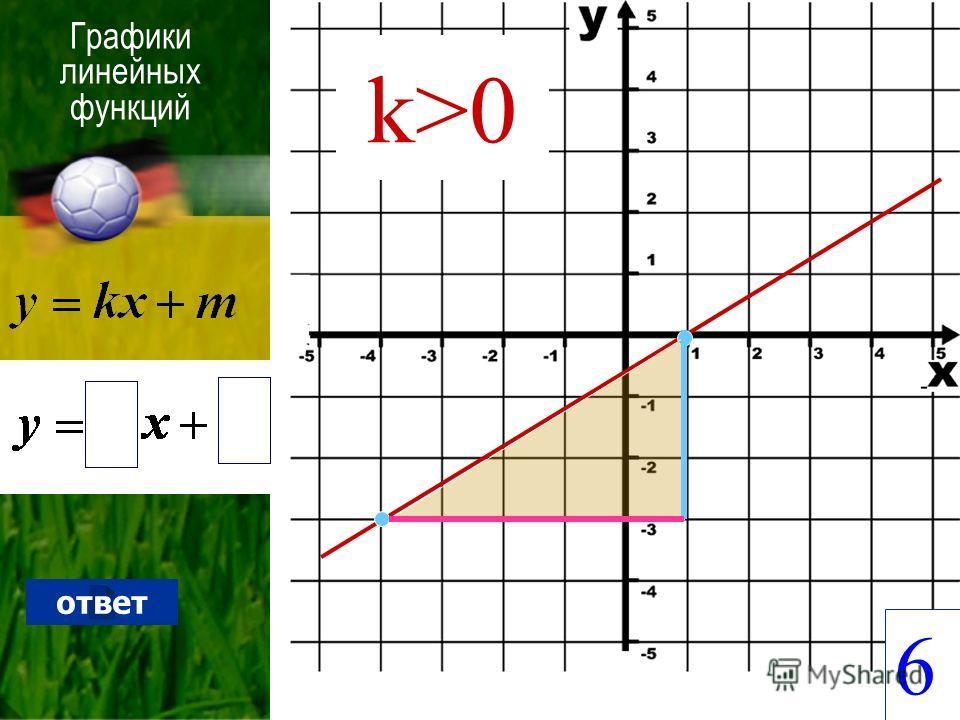 Графики линейных функций k>0 6 ответ