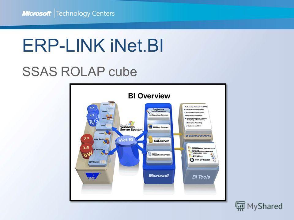 ERP-LINK iNet.BI SSAS ROLAP cube