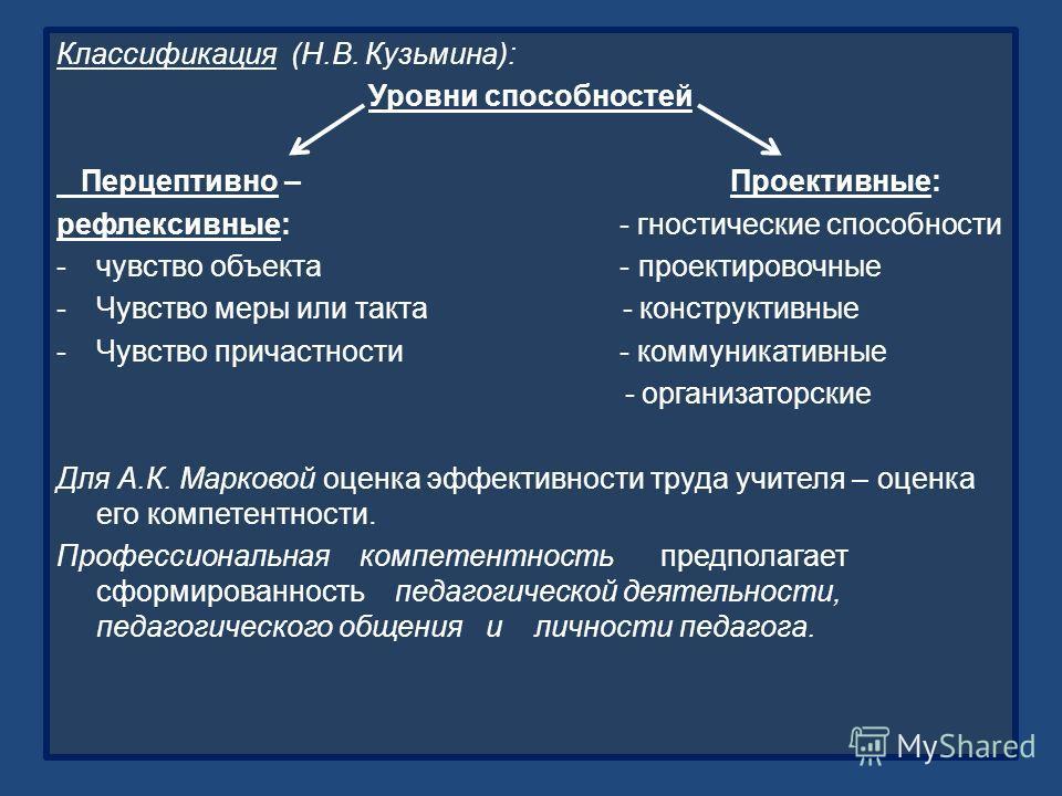 Педагогический процесс представляют как систему из пяти элементов (кузьмина нв): 1) цель обучения (ц)