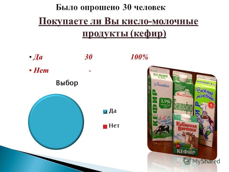 Было опрошено 30 человек Покупаете ли Вы кисло-молочные продукты (кефир) Да 30 100% Нет -