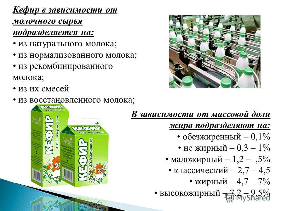 Кефир в зависимости от молочного сырья подразделяется на: из натурального молока; из нормализованного молока; из рекомбинированного молока; из их смесей из восстановленного молока; В зависимости от массовой доли жира подразделяют на: обезжиренный – 0