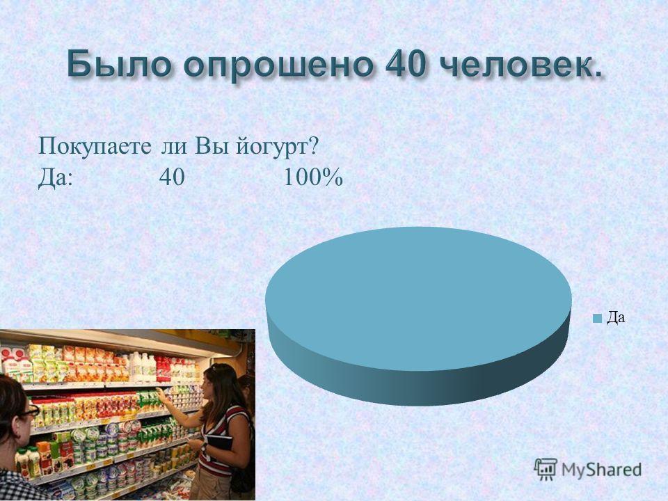 Покупаете ли Вы йогурт ? Да : 40 100%