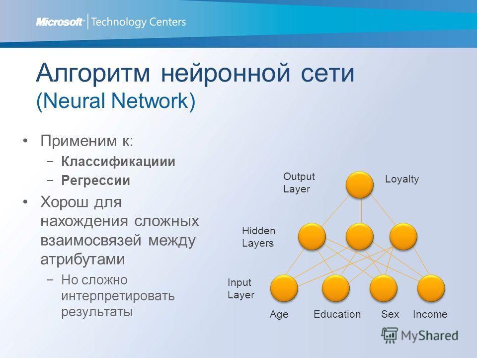 Применим к: Классификациии Регрессии Хорош для нахождения сложных взаимосвязей между атрибутами Но сложно интерпретировать результаты Алгоритм нейронной сети (Neural Network) AgeEducationSexIncome Input Layer Hidden Layers Output Layer Loyalty
