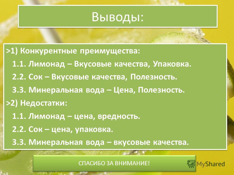 Выводы: >1) Конкурентные преимущества: 1.1. Лимонад – Вкусовые качества, Упаковка. 2.2. Сок – Вкусовые качества, Полезность. 3.3. Минеральная вода – Цена, Полезность. >2) Недостатки: 1.1. Лимонад – цена, вредность. 2.2. Сок – цена, упаковка. 3.3. Мин