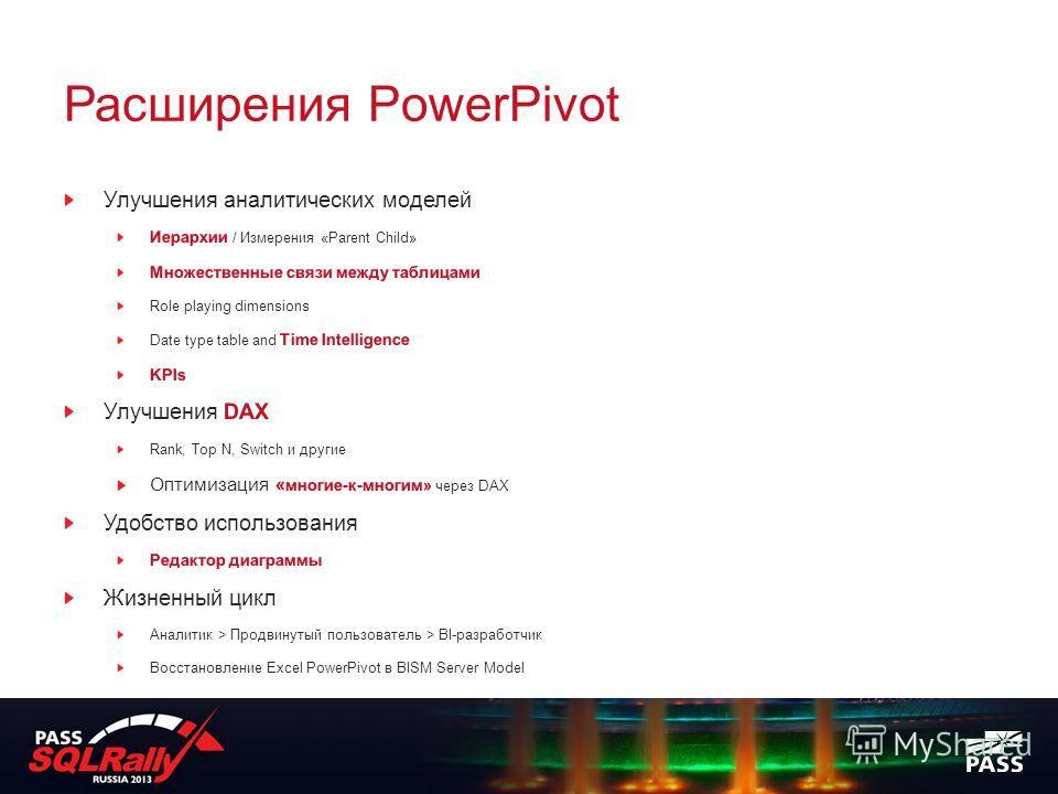 Расширения PowerPivot