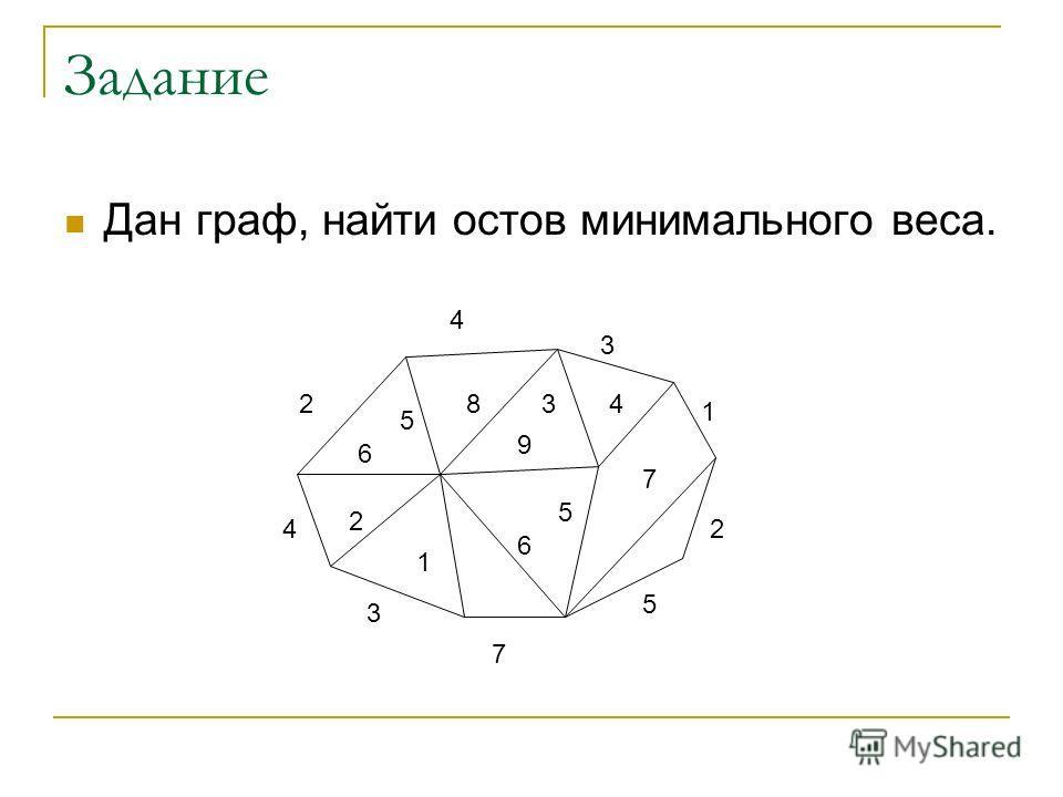 Задание Дан граф, найти остов минимального веса. 2 4 5 6 4 2 3 1 7 6 9 83 3 4 1 7 5 5 2