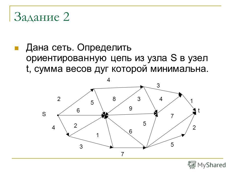 Задание 2 Дана сеть. Определить ориентированную цепь из узла S в узел t, сумма весов дуг которой минимальна. 2 4 5 6 4 2 3 1 7 6 9 83 3 4 1 7 5 5 2 S t