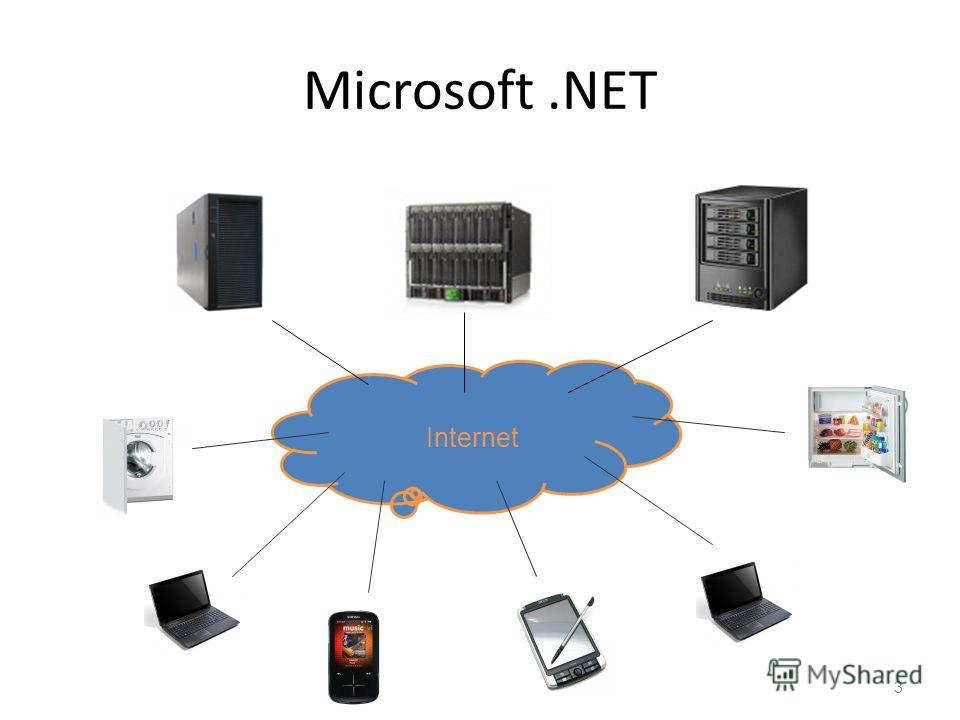 Internet Microsoft.NET 3