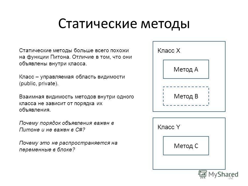 Статические методы 32 Статические методы больше всего похожи на функции Питона. Отличие в том, что они объявлены внутри класса. Класс – управляемая область видимости (public, private). Взаимная видимость методов внутри одного класса не зависит от пор