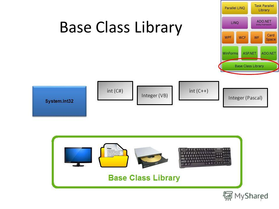 Base Class Library System.Int32 int (C#) Integer (VB) int (C++) Integer (Pascal) 7