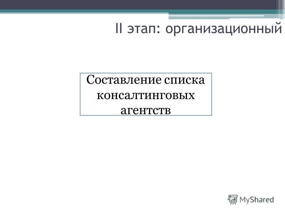 II этап: организационный Составление списка консалтинговых агентств