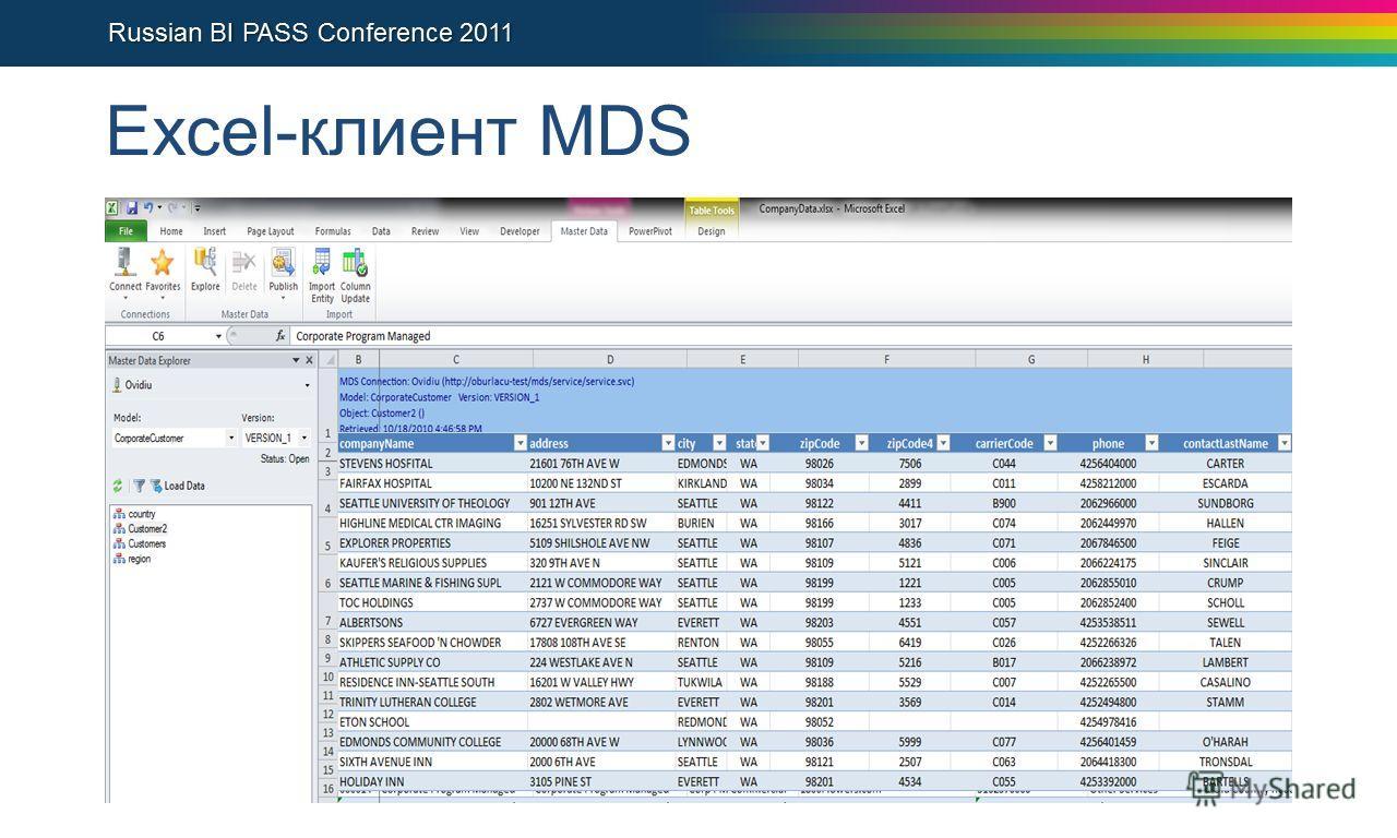 Excel-клиент MDS
