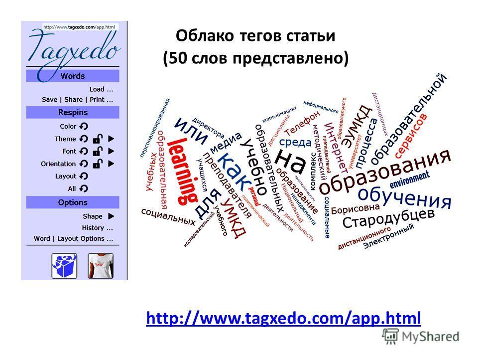 Облако тегов статьи (50 слов представлено) http://www.tagxedo.com/app.html