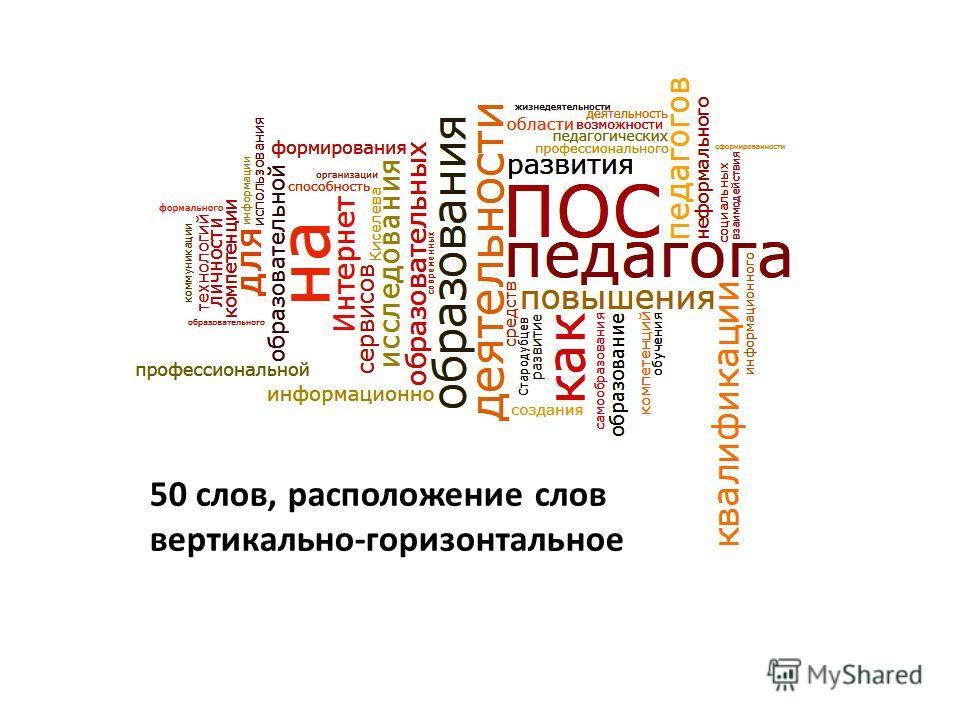 50 слов, расположение слов вертикально-горизонтальное