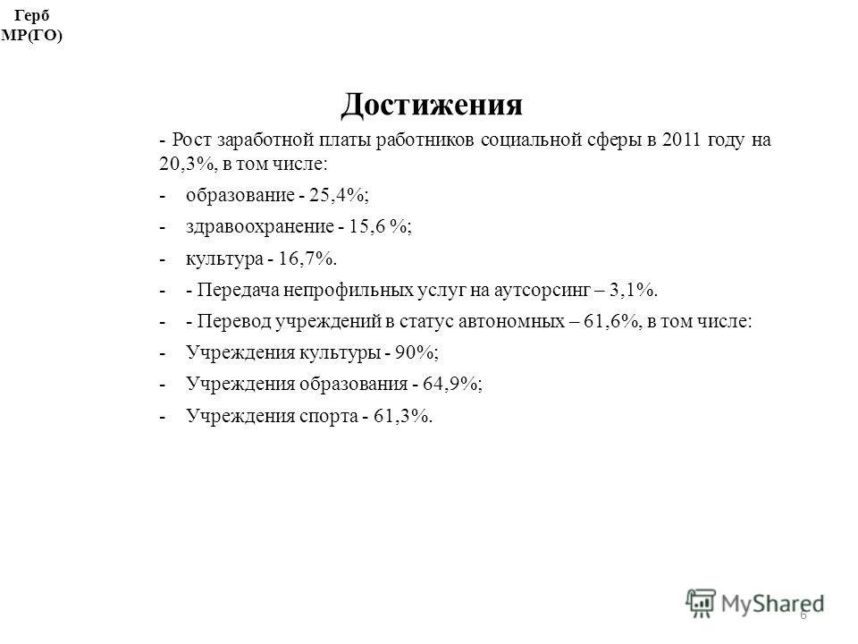 Достижения Герб МР(ГО) - Рост заработной платы работников социальной сферы в 2011 году на 20,3%, в том числе: -образование - 25,4%; -здравоохранение - 15,6 %; -культура - 16,7%. -- Передача непрофильных услуг на аутсорсинг – 3,1%. -- Перевод учрежден